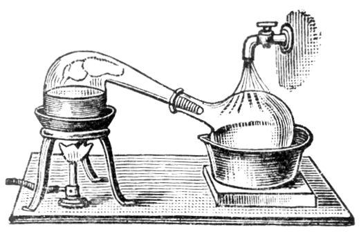 Distillation by Alembic, 1910. (Published before 1923 and public domain in the US.)