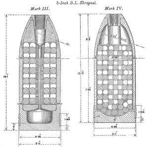 """Shrapnel shells Treatise on Ammunition"""" 4th Edition 1887"""